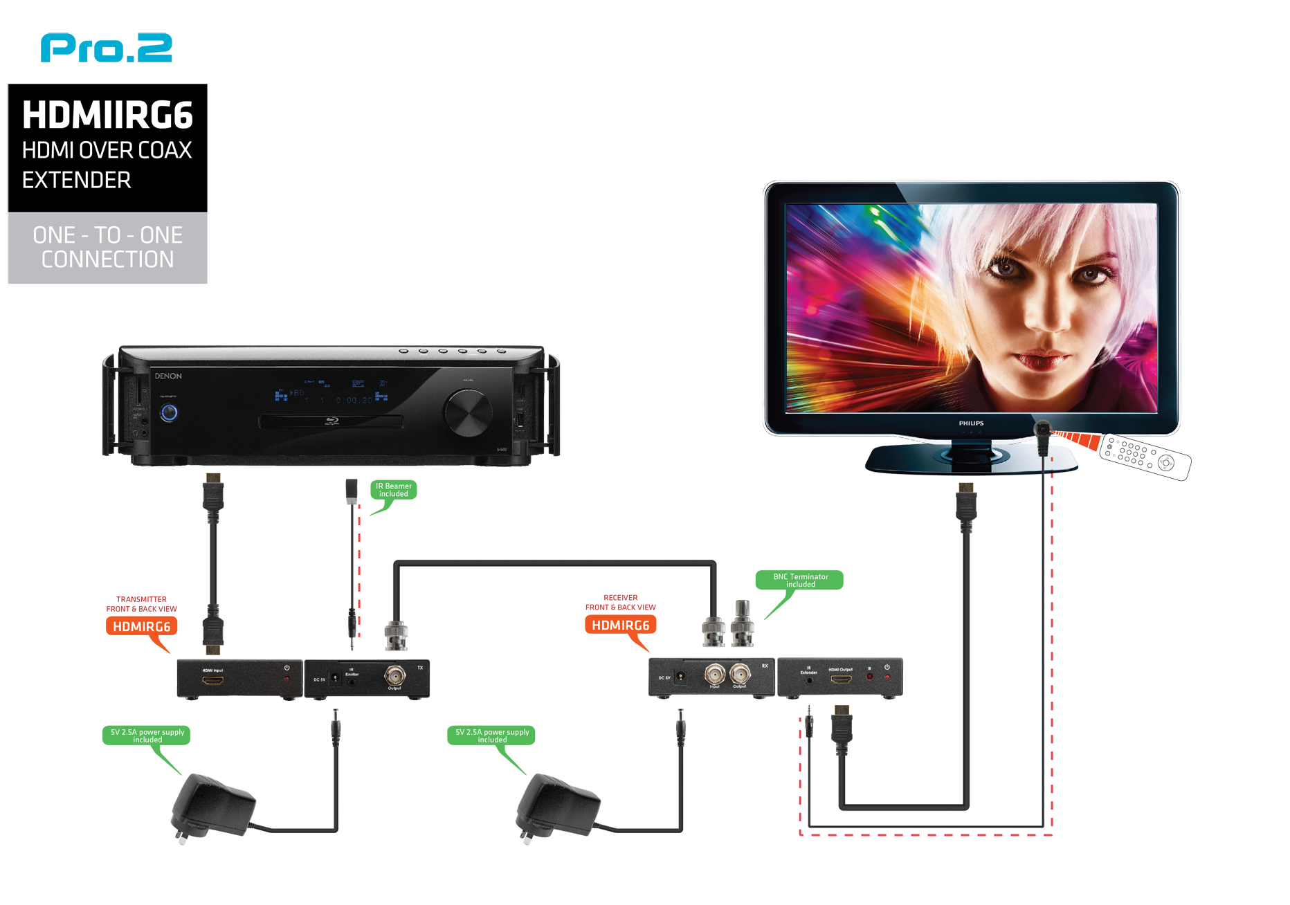 Hdmi Product Categories Pro2 2016 Rs232 Wiring Diagram For Surround One To Extender Configuration Connection