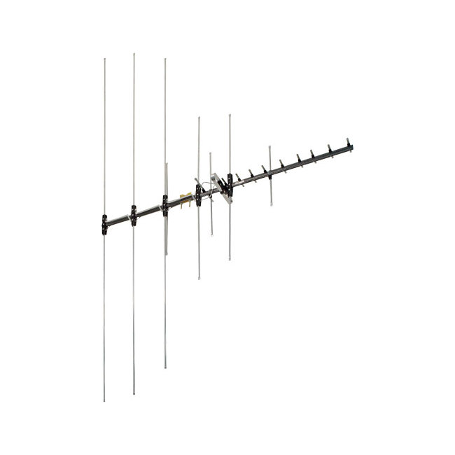 CDX19 VHF/UHF CROSS POLARISED