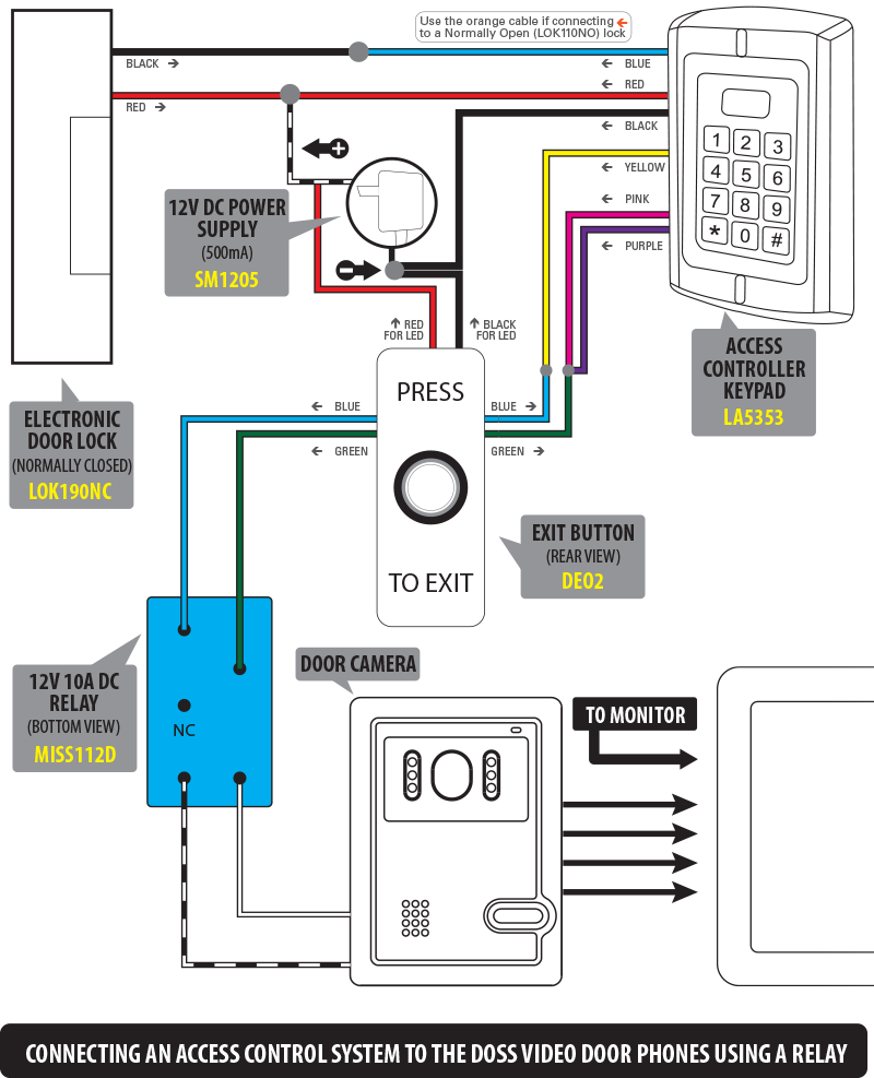 Funky Intercom Wiring Schematic Motif - Electrical and Wiring ...