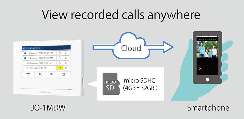View recordings remotely